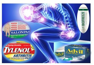 Analgesics/Pain relivers